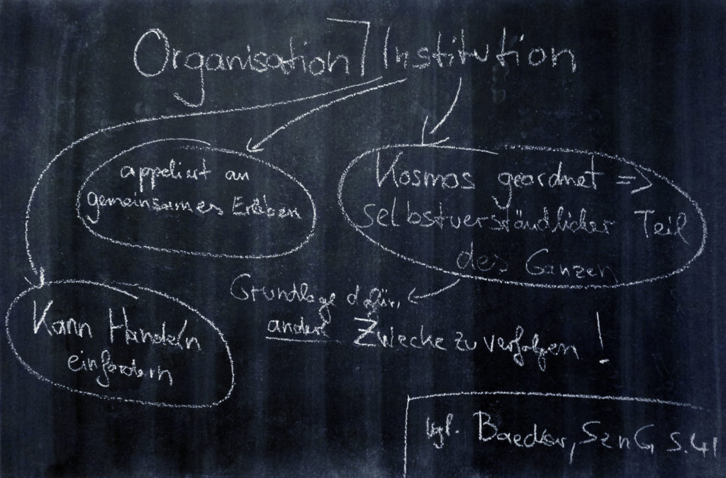 Institution / Organisation