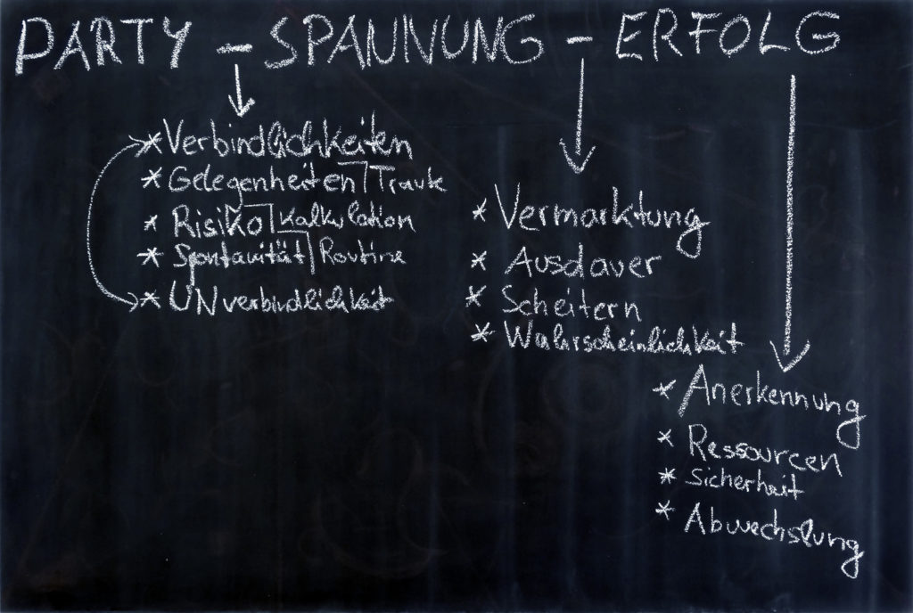 Party Spannung Erfolg
